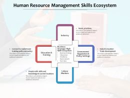 Human Resource Management Skills Ecosystem