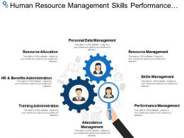 Human Resource Management Skills Performance Attendance Training Administration