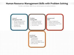 Human Resource Management Skills With Problem Solving