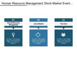 Human Resource Management Stock Market Event Sponsorship Business Plan Cpb