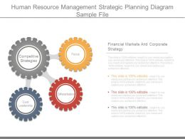 Human Resource Management Strategic Planning Diagram Sample File