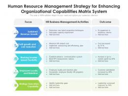 Human Resource Management Strategy For Enhancing Organizational Capabilities Matrix System