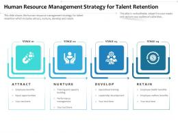 Human Resource Management Strategy For Talent Retention