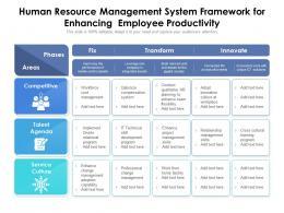 Human Resource Management System Framework For Enhancing Employee Productivity