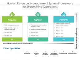Human Resource Management System Framework For Streamlining Operations
