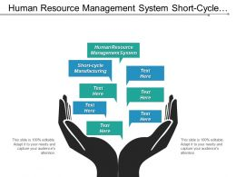 Human Resource Management System Short Cycle Manufacturing Event Proposal Cpb