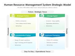 Human Resource Management System Strategic Model