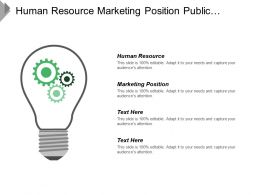 Human Resource Marketing Position Public Relation Marketing Information