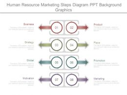Human Resource Marketing Steps Diagram Ppt Background Graphics