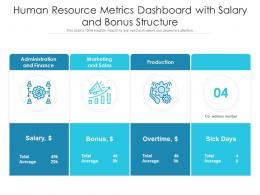 Human Resource Metrics Dashboard With Salary And Bonus Structure
