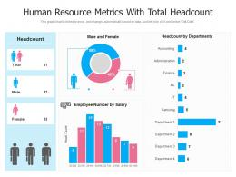 Human Resource Metrics With Total Headcount