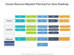 Human Resource Migration Planning Five Years Roadmap