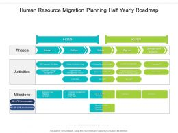 Human Resource Migration Planning Half Yearly Roadmap
