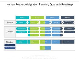 Human Resource Migration Planning Quarterly Roadmap
