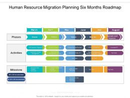Human Resource Migration Planning Six Months Roadmap
