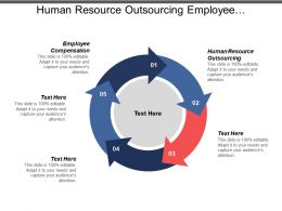 Human Resource Outsourcing Employee Compensation Employee Evaluation Process