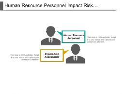 Human Resource Personnel Impact Risk Assessment Change Management Plan Cpb