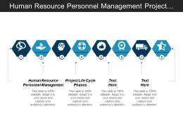 Human Resource Personnel Management Project Life Cycle Phases Cpb