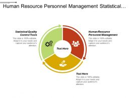 Human Resource Personnel Management Statistical Quality Control Tools Cpb