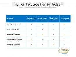 Human Resource Plan For Project
