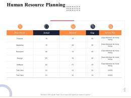 Human Resource Planning Marketing And Business Development Action Plan Ppt Slides