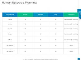 Human Resource Planning New Business Development And Marketing Strategy Ppt Pictures Information