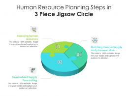 Human Resource Planning Steps In 3 Piece Jigsaw Circle