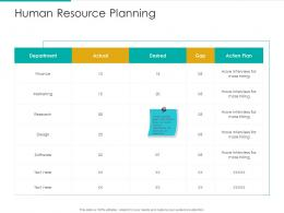 Human Resource Planning Strategic Plan Marketing Business Development Ppt Tips