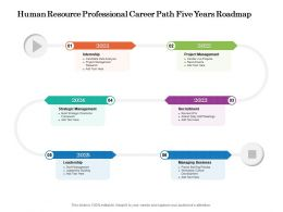Human Resource Professional Career Path Five Years Roadmap