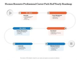 Human Resource Professional Career Path Half Yearly Roadmap