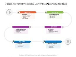Human Resource Professional Career Path Quarterly Roadmap