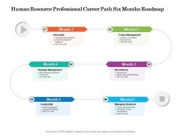 Human Resource Professional Career Path Six Months Roadmap