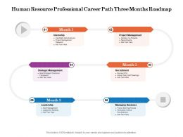 Human Resource Professional Career Path Three Months Roadmap