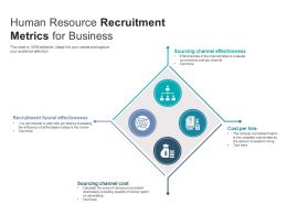 Human Resource Recruitment Metrics For Business
