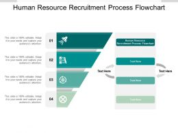Human Resource Recruitment Process Flowchart Ppt Powerpoint Styles Cpb