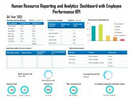 Human Resource Reporting And Analytics Dashboard With Employee Performance KPI