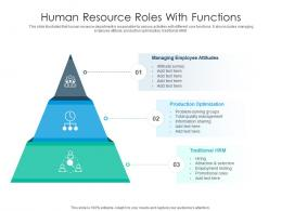 Human Resource Roles With Functions