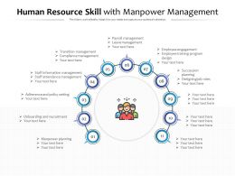 Human Resource Skill With Manpower Management