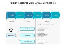 Human Resource Skills With Major Enablers