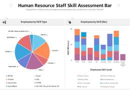 Human Resource Staff Skill Assessment Bar
