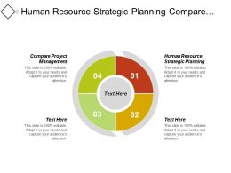Human Resource Strategic Planning Compare Project Management Cpb