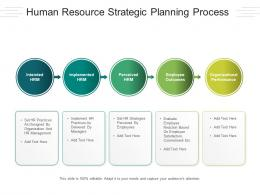 Human Resource Strategic Planning Process