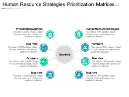 Human Resource Strategies Prioritization Matrices Quality Control Chart Cpb
