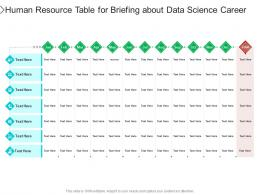 Human Resource Table For Briefing About Data Science Career Infographic Template