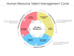Human Resource Talent Management Cycle