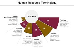 Human Resource Terminology Ppt Powerpoint Presentation Ideas Shapes Cpb