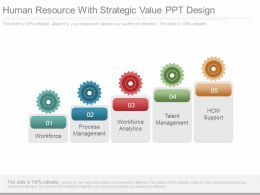 Human Resource With Strategic Value Ppt Design