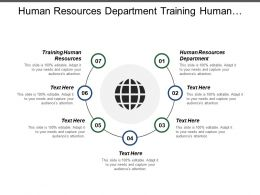 Human Resources Department Training Human Resources Construction Maintenance