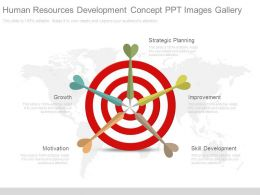 Human Resources Development Concept Ppt Images Gallery