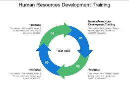 Human Resources Development Training Ppt Powerpoint Presentation Pictures Show Cpb